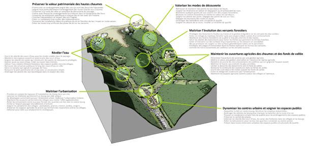 atlas des paysages d alsace dynamiques et enjeux. Black Bedroom Furniture Sets. Home Design Ideas